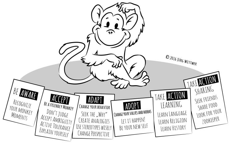 monkey_character_CMYK-01.jpg