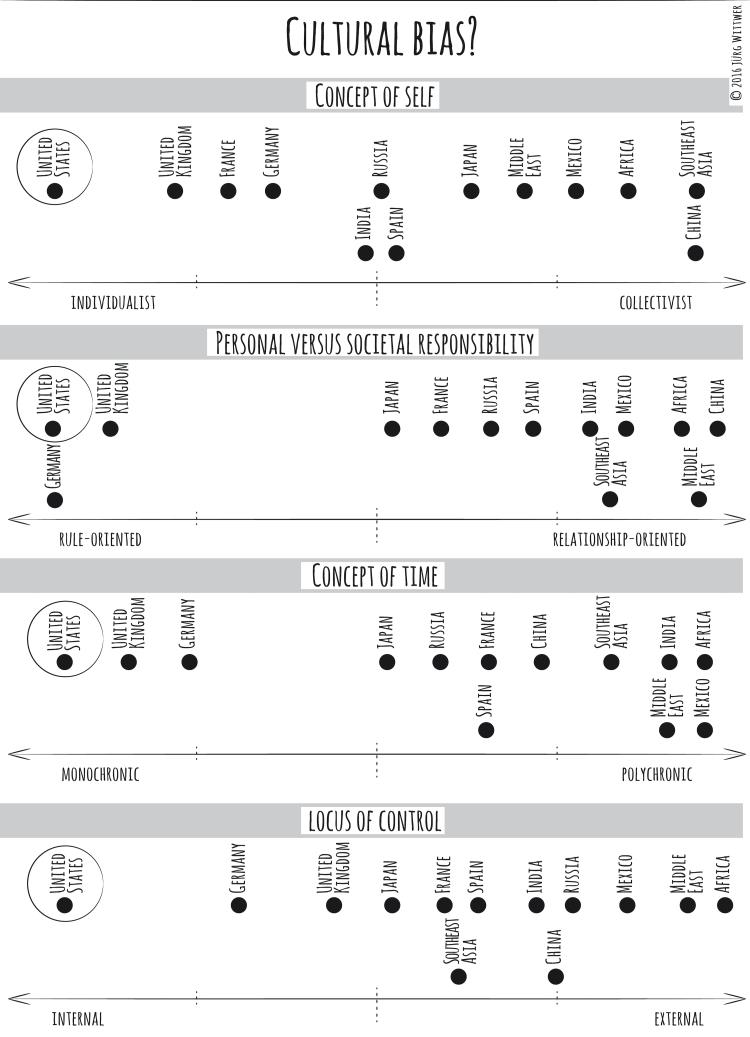 monkey_charts_CMYK